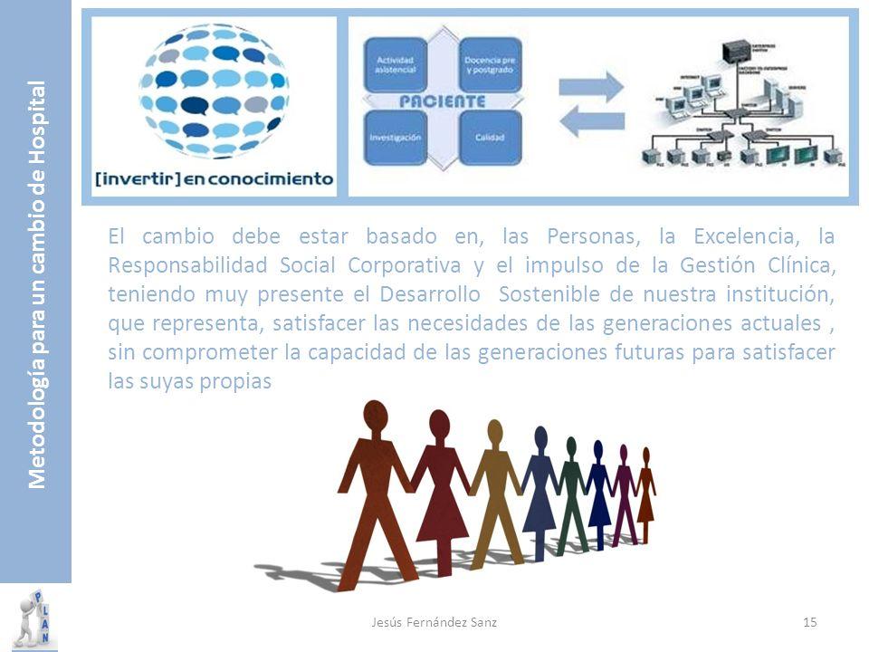 Metodología para un cambio de Hospital El cambio debe estar basado en, las Personas, la Excelencia, la Responsabilidad Social Corporativa y el impulso