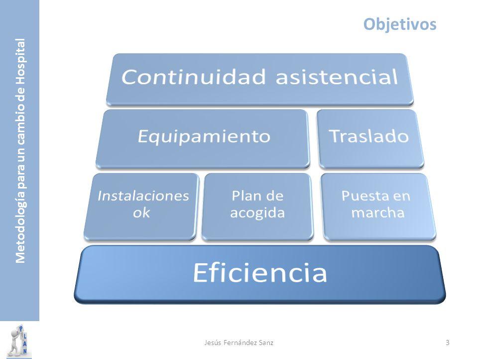 Metodología para un cambio de Hospital Plan de traslado C.A.T.