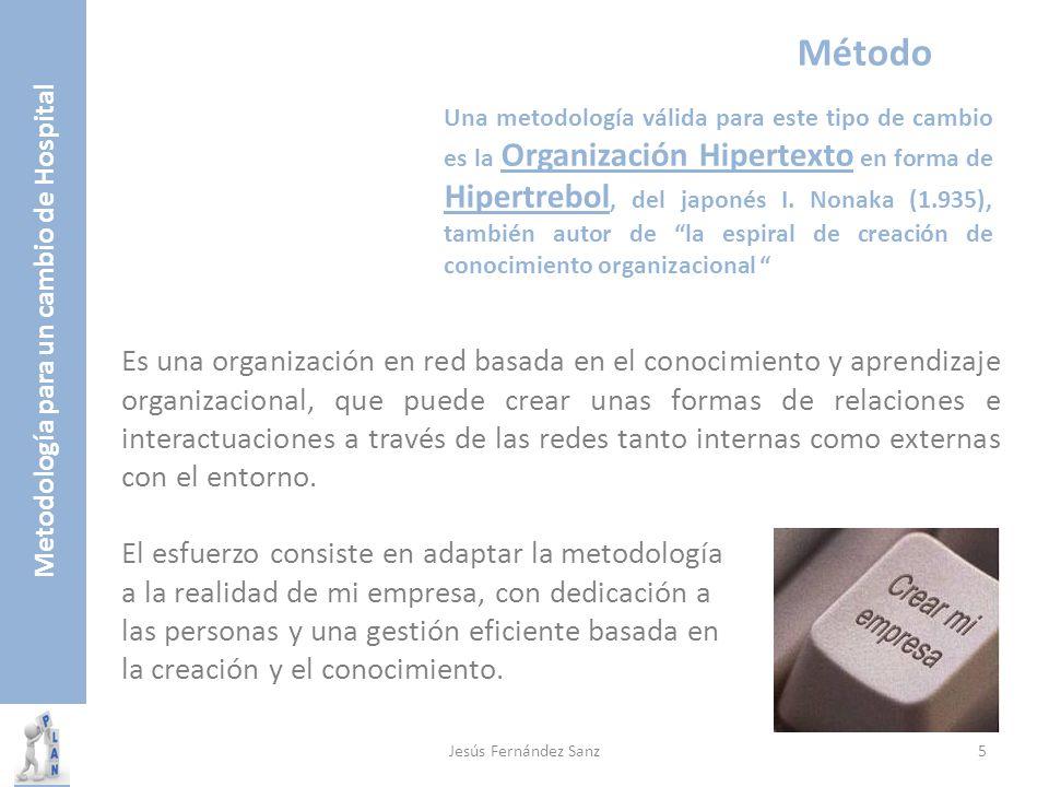 Metodología para un cambio de Hospital Capa Sistema de Negocios Capa Equipo Capa Base de Conocimiento ACCESO A LA INFORMACION EXTERNA PROCESAMIENTO Y CODIFICACION DE LA INFORMACION ALMACENAMIENTO DE LA INFORMACION Colaboración entre equipos de proyecto para promover la creación de conocimiento IDEA EXPERIENCIA KNOW HOW Los equipos están vinculados de forma relajada en torno a la visión organizacional Los movimientos de los equipos forman una metarred a lo largo de los sistemas de negocios Alta accesibilidad en la base de conocimiento por parte de los miembros individuales COMPETENCIAS BÁSICAS DISTINTIVAS CONOCIMIENTOS TÁCITOS Visión corporativa, cultura organizacional, tecnología y bases de datos, etc.
