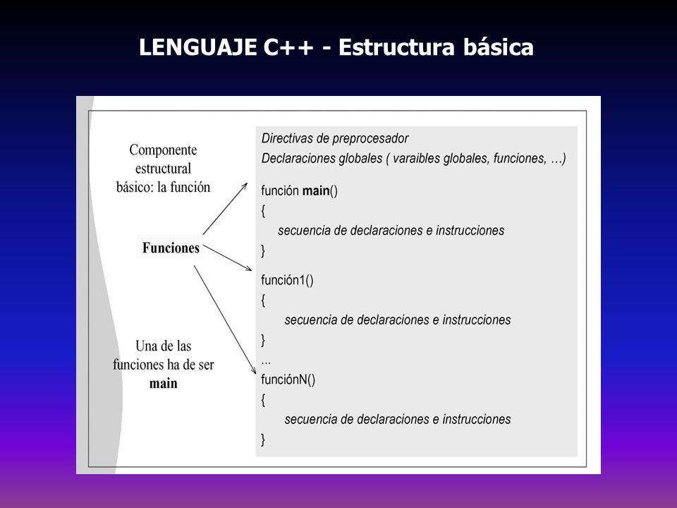 LENGUAJE C++ - Estructura básica