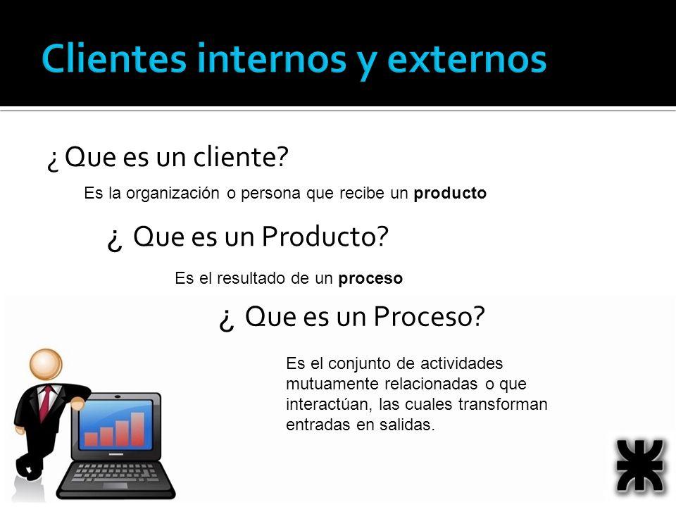 ¿ Que es un cliente? Es la organización o persona que recibe un producto ¿ Que es un Producto? Es el resultado de un proceso ¿ Que es un Proceso? Es e