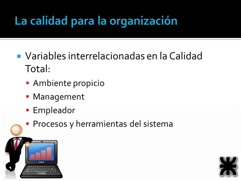Variables interrelacionadas en la Calidad Total: Ambiente propicio Management Empleador Procesos y herramientas del sistema
