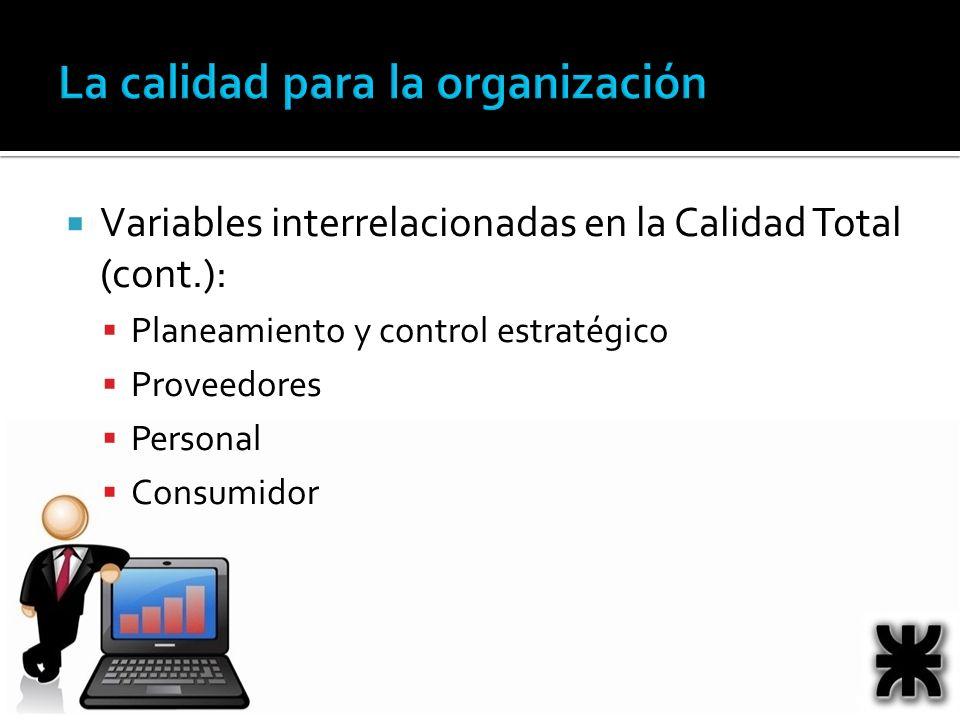 Variables interrelacionadas en la Calidad Total (cont.): Planeamiento y control estratégico Proveedores Personal Consumidor