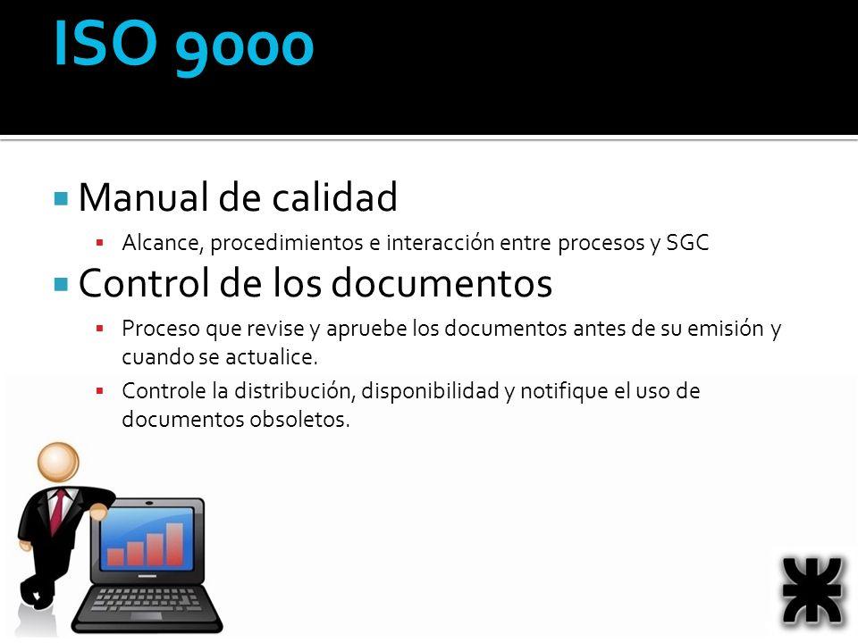 Manual de calidad Alcance, procedimientos e interacción entre procesos y SGC Control de los documentos Proceso que revise y apruebe los documentos ant