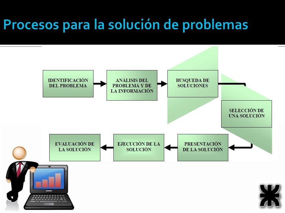 Procesos para la solución de problemas