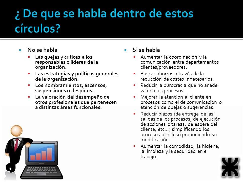 Si se habla Aumentar la coordinación y la comunicación entre departamentos clientes/proveedores.