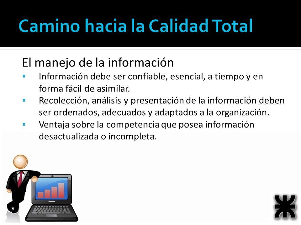El manejo de la información Información debe ser confiable, esencial, a tiempo y en forma fácil de asimilar. Recolección, análisis y presentación de l