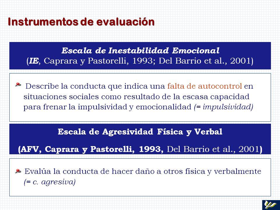 Instrumentos de evaluación Escala de Inestabilidad Emocional ( IE, Caprara y Pastorelli, 1993; Del Barrio et al., 2001) Describe la conducta que indic