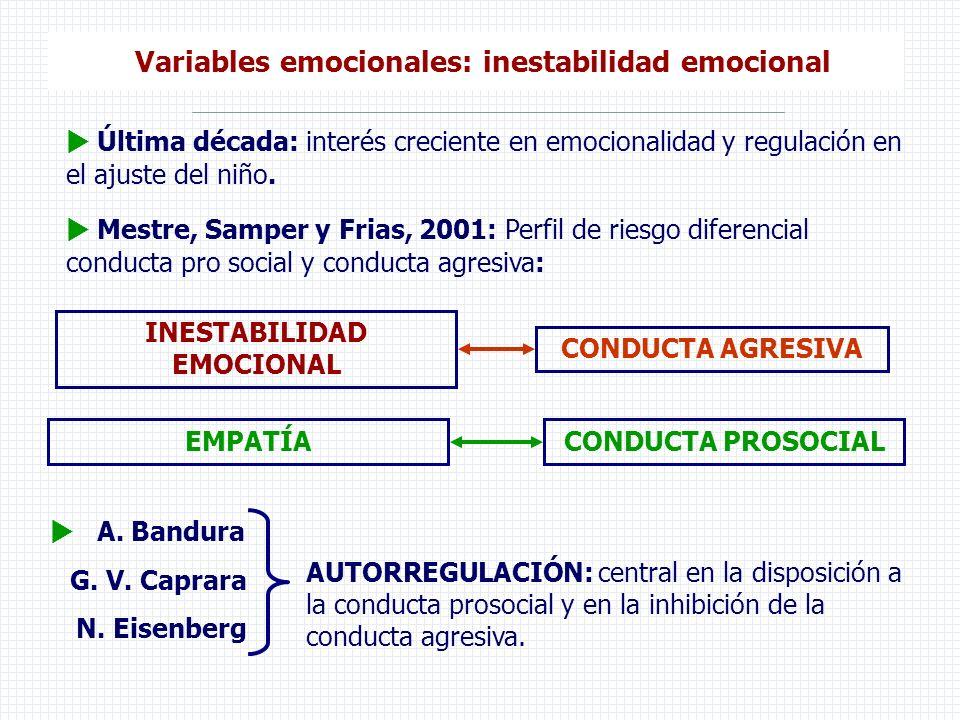 Última década: interés creciente en emocionalidad y regulación en el ajuste del niño. Mestre, Samper y Frias, 2001: Perfil de riesgo diferencial condu