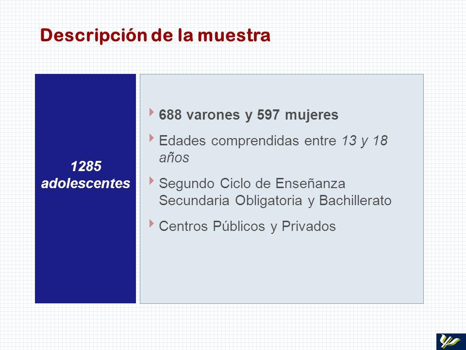 688 varones y 597 mujeres Edades comprendidas entre 13 y 18 años Segundo Ciclo de Enseñanza Secundaria Obligatoria y Bachillerato Centros Públicos y P
