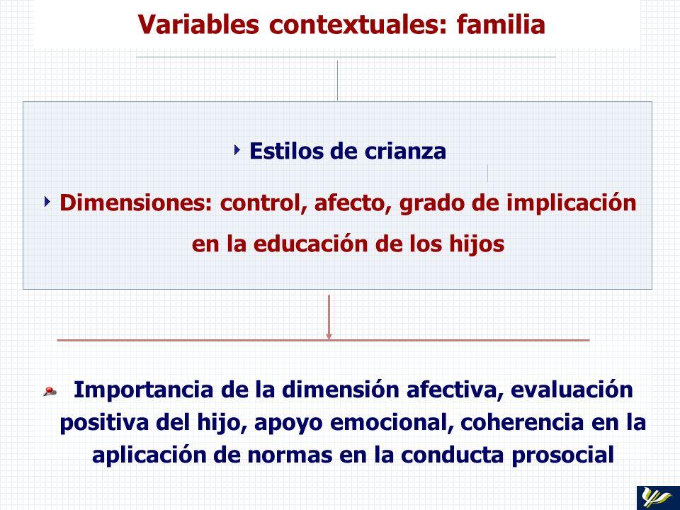 Variables contextuales: familia Estilos de crianza Dimensiones: control, afecto, grado de implicación en la educación de los hijos Importancia de la d