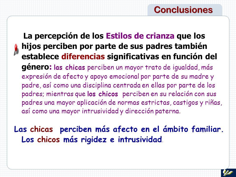 Conclusiones La percepción de los Estilos de crianza que los hijos perciben por parte de sus padres también establece diferencias significativas en fu