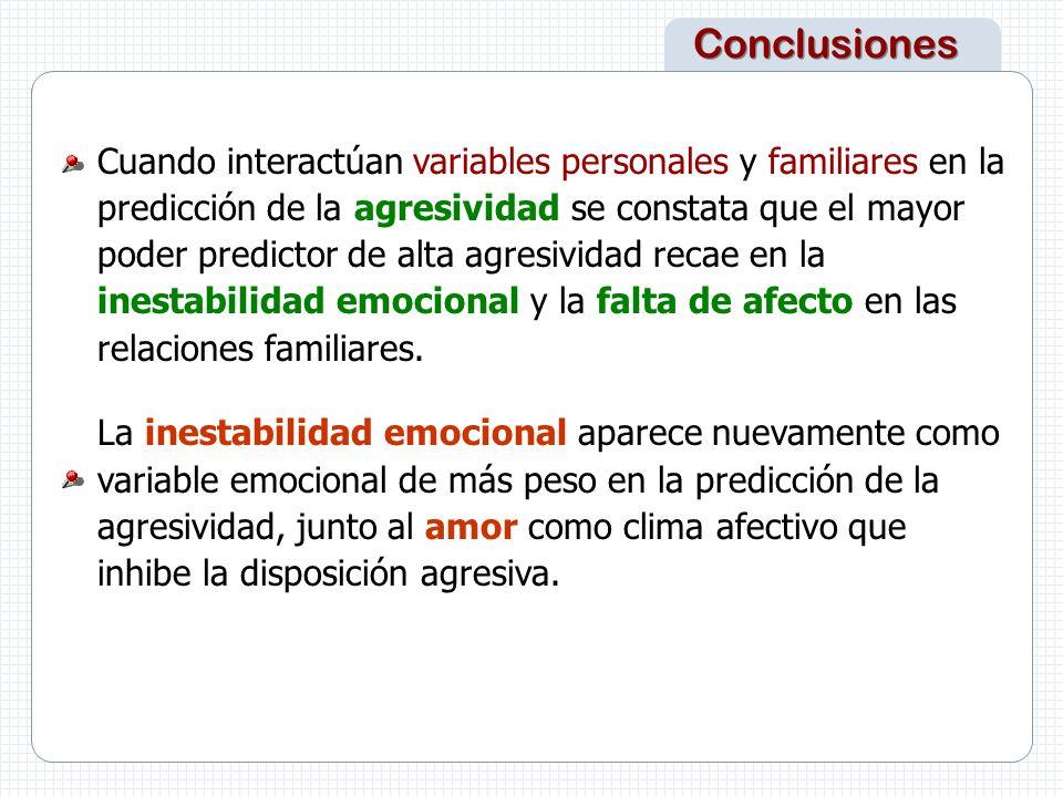 Conclusiones Cuando interactúan variables personales y familiares en la predicción de la agresividad se constata que el mayor poder predictor de alta