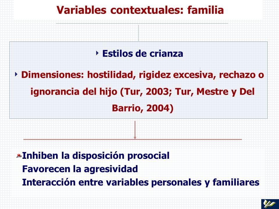 Variables contextuales: familia Estilos de crianza Dimensiones: hostilidad, rigidez excesiva, rechazo o ignorancia del hijo (Tur, 2003; Tur, Mestre y