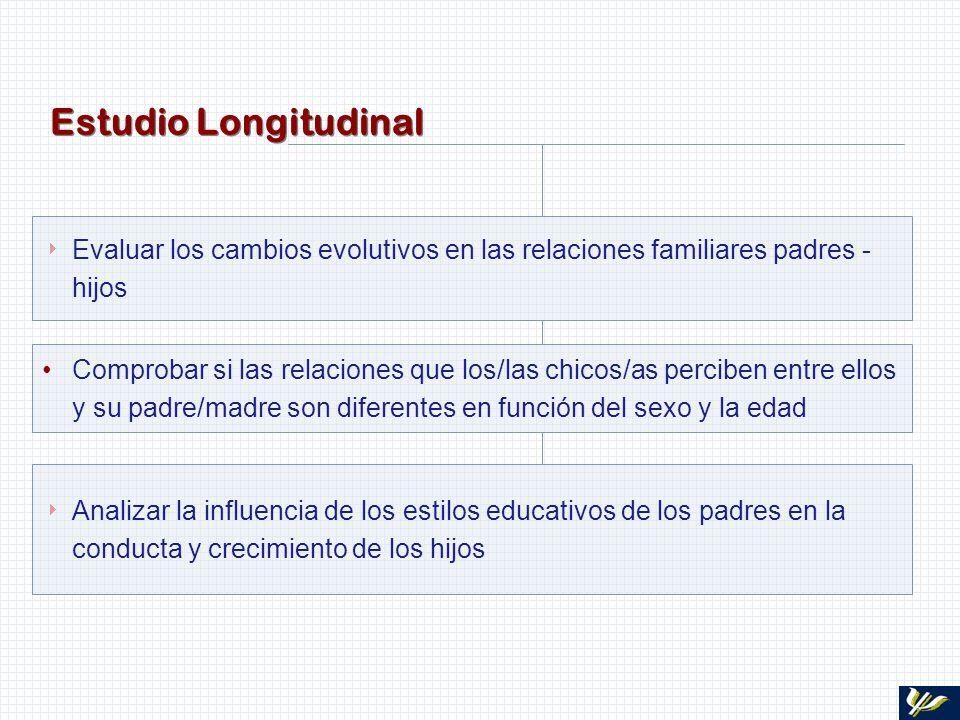 Diseño Longitudinal Se incluye el seguimiento de dos muestras: 4º a 6º de E.