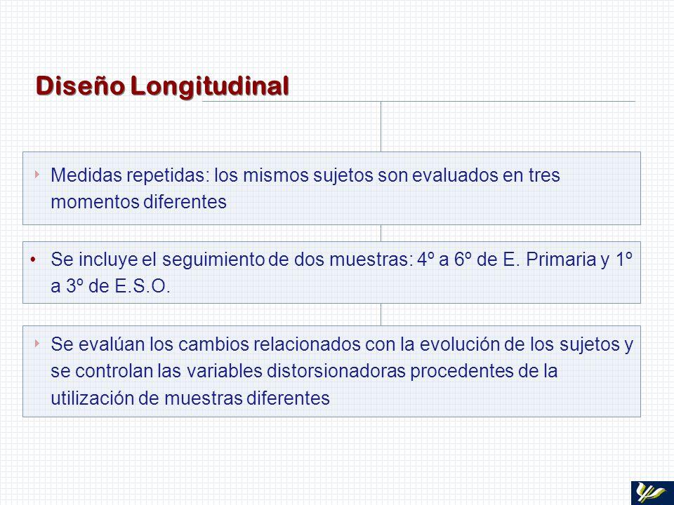 Diseño Longitudinal Se incluye el seguimiento de dos muestras: 4º a 6º de E. Primaria y 1º a 3º de E.S.O. Se evalúan los cambios relacionados con la e