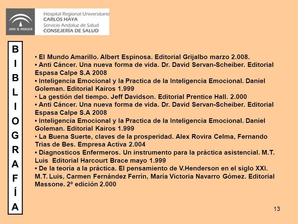13 BIBLIOGRAFÍABIBLIOGRAFÍA El Mundo Amarillo. Albert Espinosa.