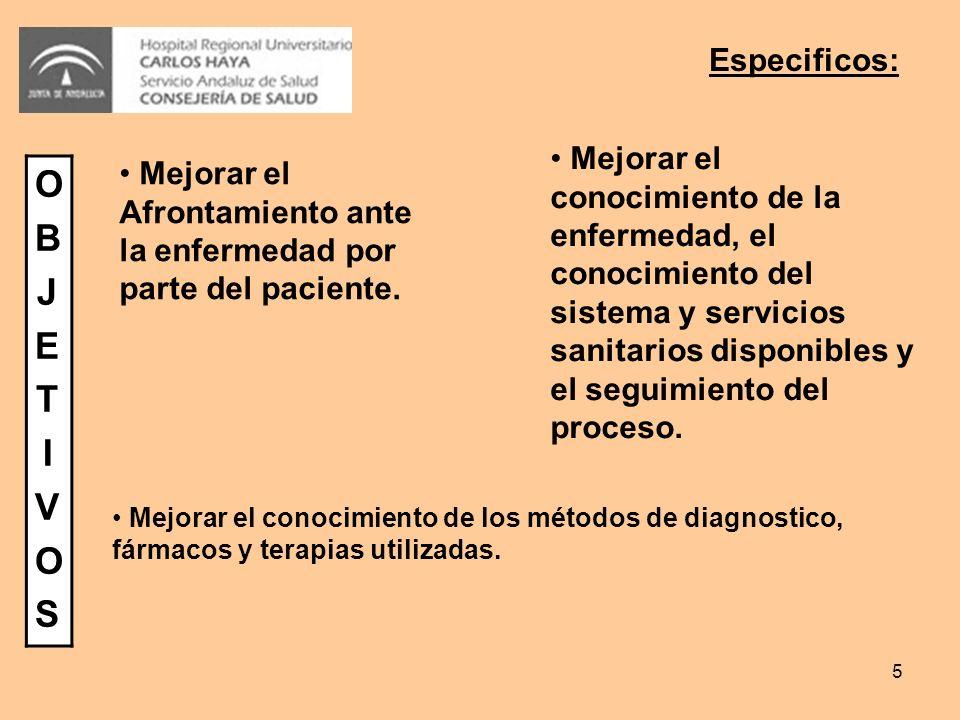 6 Elaborar propuestas de: Mejora en la atención a los pacientes Especificos: Mejora de la confortabilidad de los centros asistenciales OBJETIVOSOBJETIVOS Mejora de los servicios y centros asistenciales