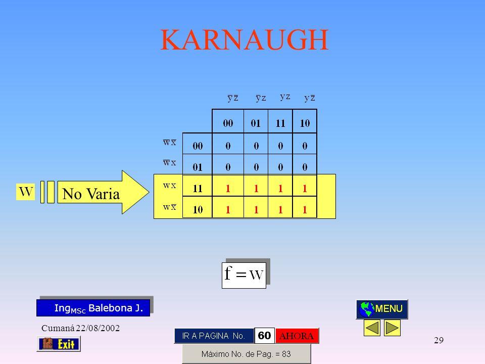 Ing MSc Balebona J. KARNAUGH Cumaná 22/08/2002 28 No Varia