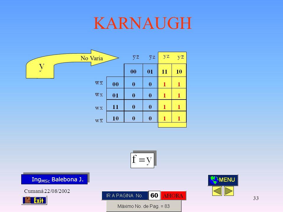 Ing MSc Balebona J. KARNAUGH Cumaná 22/08/2002 32 N o V a r i a