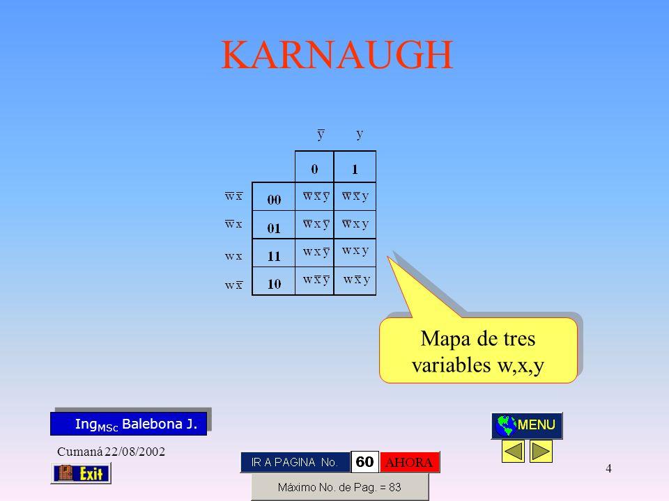 Ing MSc Balebona J. KARNAUGH Cumaná 22/08/2002 3 Mapa de dos variables x,y
