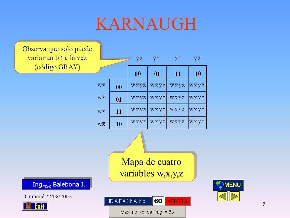 Ing MSc Balebona J. KARNAUGH Cumaná 22/08/2002 55 ALGUNAS PROPIEDADES DE LA OR-EXCLUSIVA