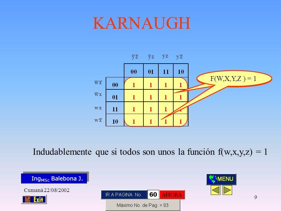 Ing MSc Balebona J. KARNAUGH Cumaná 22/08/2002 29 No Varia