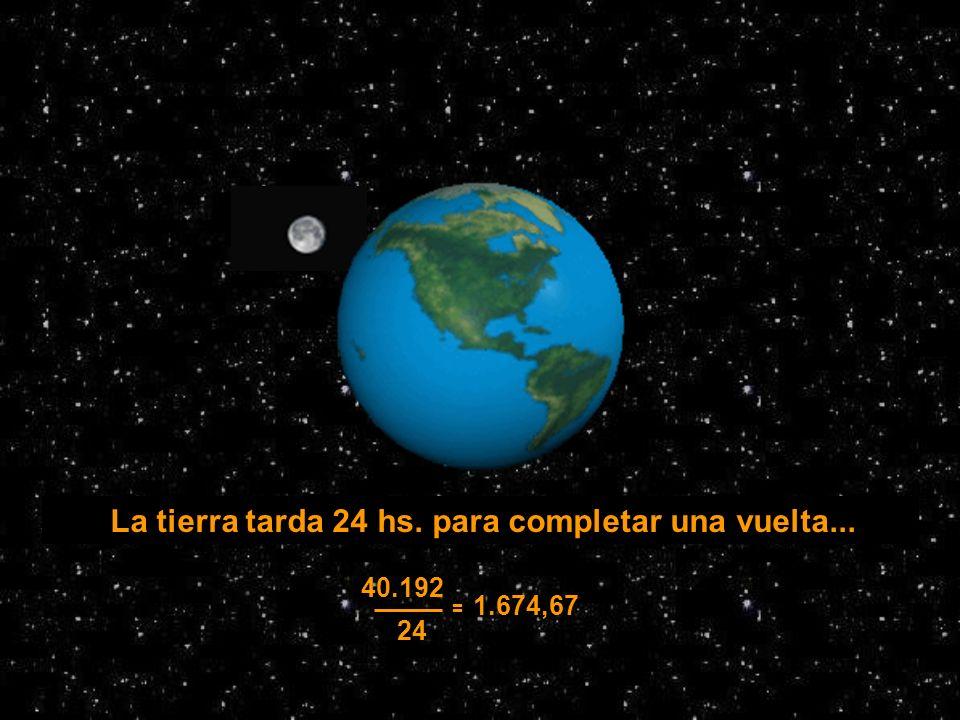 Radio de la Tierra r = 6.400 km Perímetro: 2 x Pi x r = 40.192 km (aproximádamente)