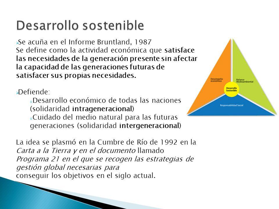 Se acuña en el Informe Bruntland, 1987 Se define como la actividad económica que satisface las necesidades de la generación presente sin afectar la ca