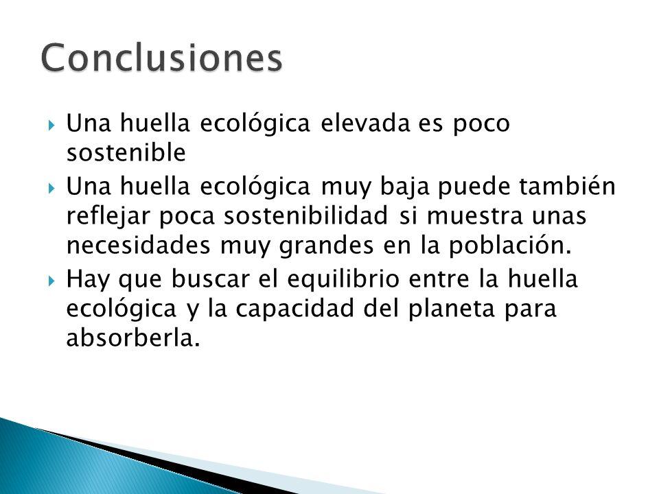 Una huella ecológica elevada es poco sostenible Una huella ecológica muy baja puede también reflejar poca sostenibilidad si muestra unas necesidades m