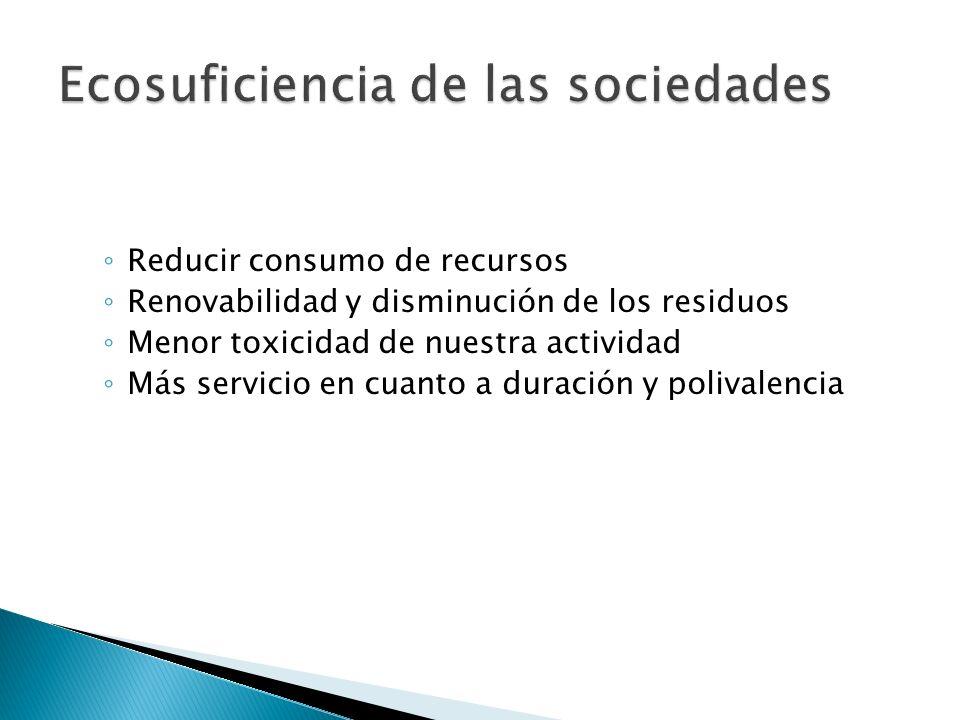 Reducir consumo de recursos Renovabilidad y disminución de los residuos Menor toxicidad de nuestra actividad Más servicio en cuanto a duración y poliv