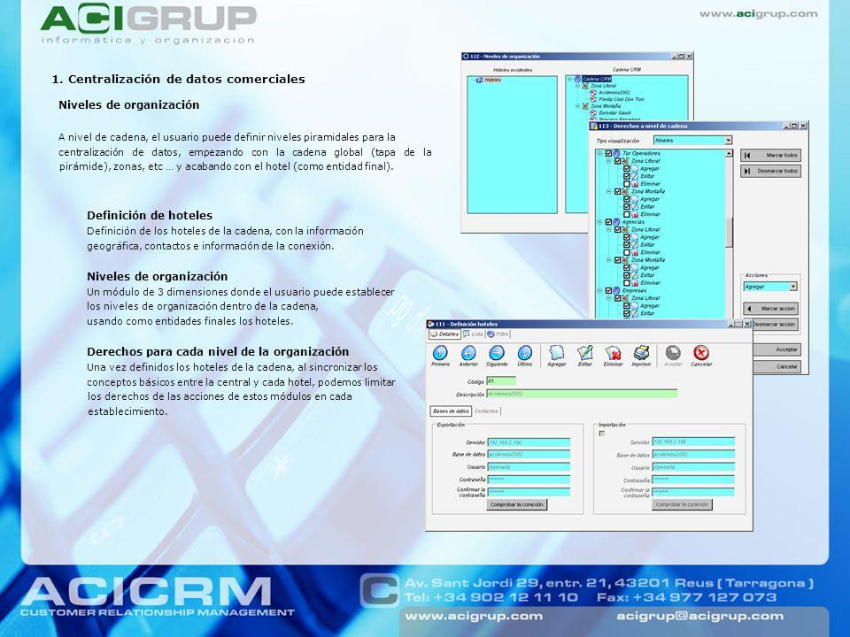Descripción general El proyecto CRM (gestión de las relaciones comerciales) es un proyecto dirigido al departamento comercial de las cadenas hoteleras