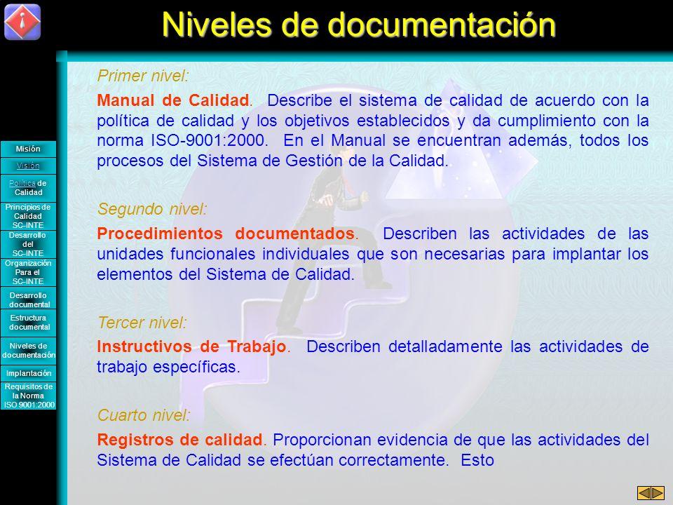 Estructura Documental del SC-INTE Misión Visión Política de Calidad Principios de Calidad SC-INTE Desarrollo del SC-INTE Organización Para el SC-INTE Desarrollo documental Requisitos de la Norma ISO 9001:2000 Estructura documental Niveles de documentación Implantación