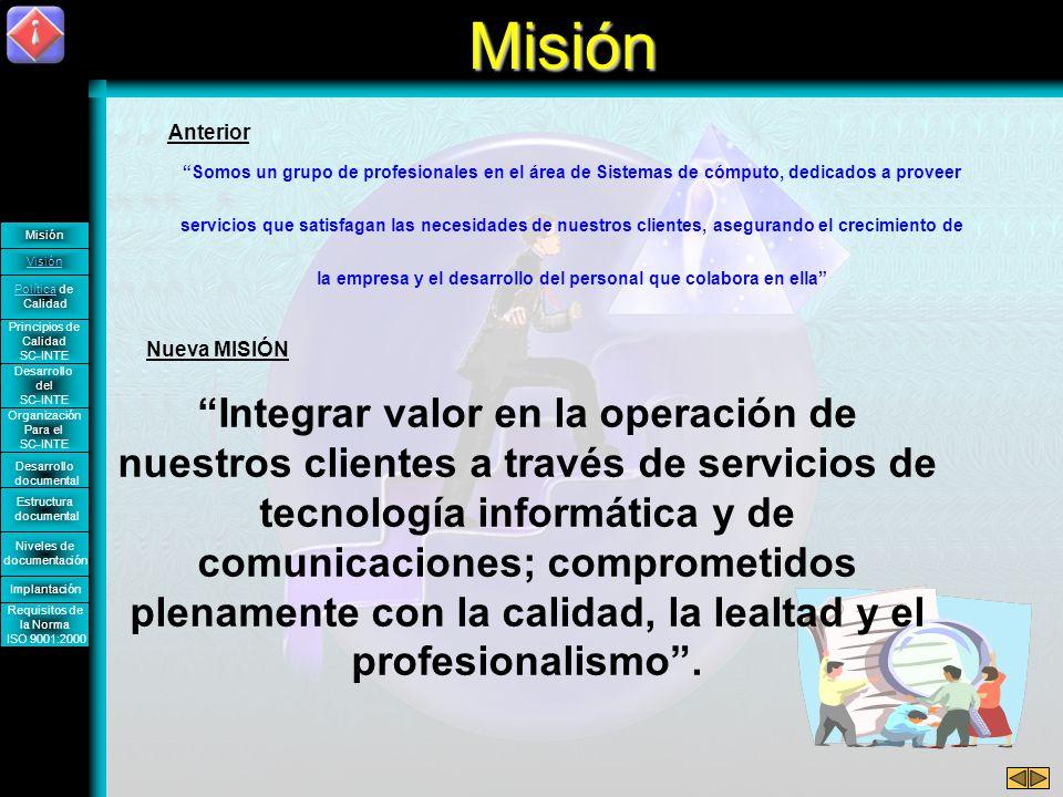 Misión Visión Política de Calidad Principios de Calidad SC-INTE Desarrollo del SC-INTE Organización Para el SC-INTE Desarrollo documental Requisitos de la Norma ISO 9001:2000 Estructura documental Niveles de documentación Implantación