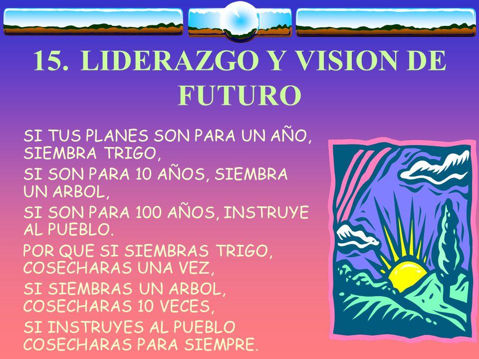 14.ROMPER LA RESISTENCIA AL CAMBIO CUANDO TE SEA PRECISO ESCOGER ENTRE LA IGNORANCIA Y LA ESTUPIDEZ, ESCOGE LA IGNORANCIA, ES CURABLE.