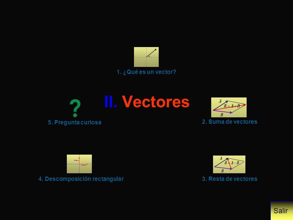 II. Vectores Salir 2. Suma de vectores 1. ¿Qué es un vector? 5. Pregunta curiosa 4. Descomposición rectangular 3. Resta de vectores