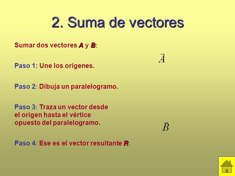 2. Suma de vectores AB Sumar dos vectores A y B : Paso 1: Une los orígenes. Paso 2 : Dibuja un paralelogramo. Paso 3 : Traza un vector desde el origen