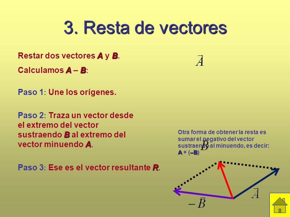 3. Resta de vectores Velocidad AB Restar dos vectores A y B. AB Calculamos A – B : Paso 1 : Une los orígenes. B A Paso 2 : Traza un vector desde el ex