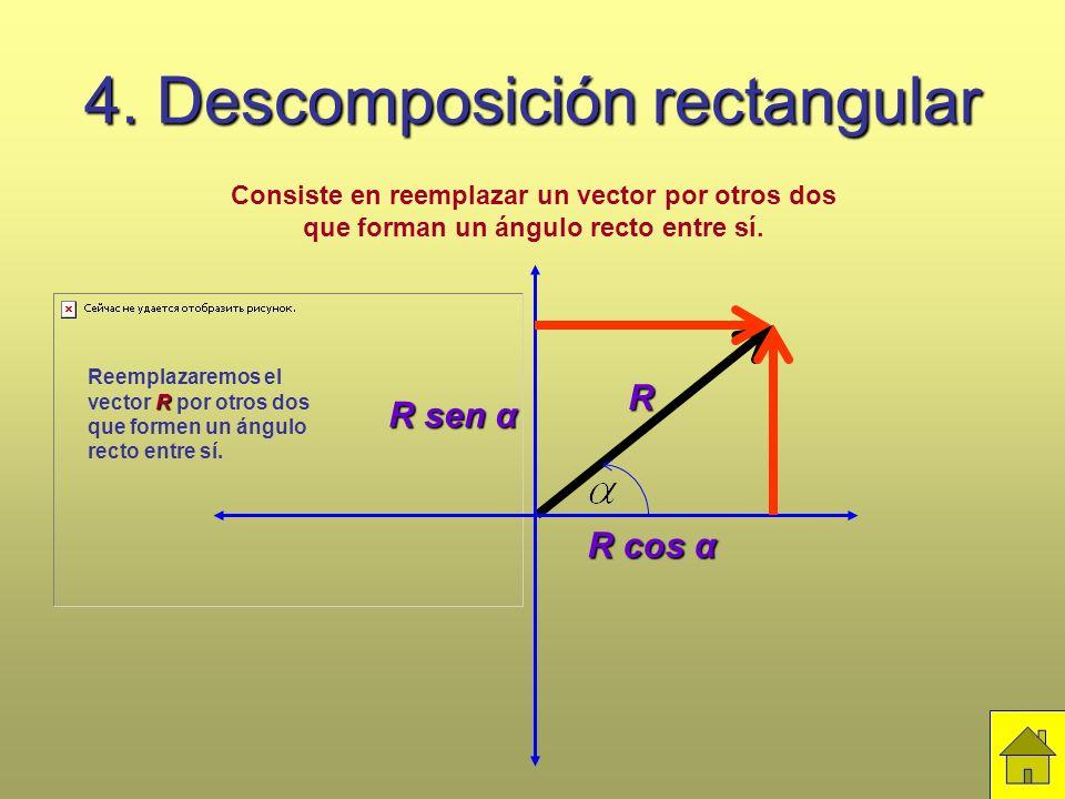 4. Descomposición rectangular Consiste en reemplazar un vector por otros dos que forman un ángulo recto entre sí. R R cos α R sen α R Reemplazaremos e