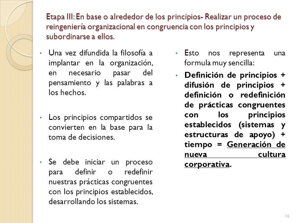 Etapa III: En base o alrededor de los principios- Realizar un proceso de reingeniería organizacional en congruencia con los principios y subordinarse a ellos.