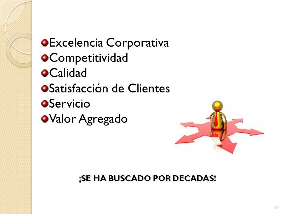 Excelencia Corporativa Competitividad Calidad Satisfacción de Clientes Servicio Valor Agregado ¡SE HA BUSCADO POR DECADAS.