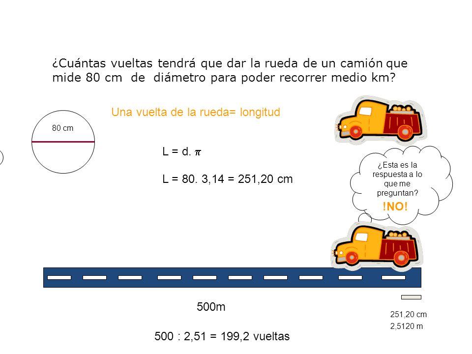 B ¿Cuántas vueltas tendrá que dar la rueda de un camión que mide 80 cm de diámetro para poder recorrer medio km? 80 cm Una vuelta de la rueda= longitu