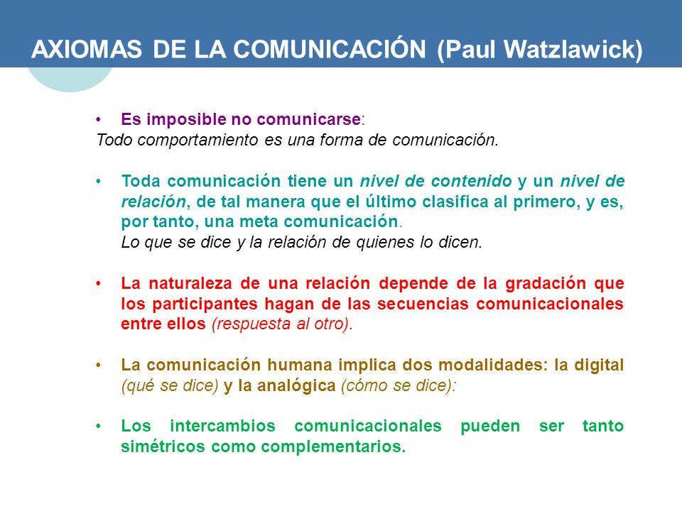 AXIOMAS DE LA COMUNICACIÓN (Paul Watzlawick) Es imposible no comunicarse: Todo comportamiento es una forma de comunicación. Toda comunicación tiene un