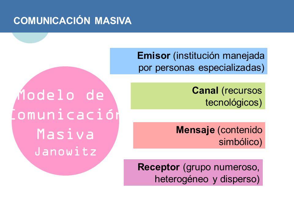 COMUNICACIÓN MASIVA Emisor (institución manejada por personas especializadas) Mensaje (contenido simbólico) Canal (recursos tecnológicos) Receptor (gr