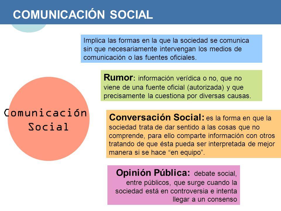 COMUNICACIÓN SOCIAL Comunicación Social Implica las formas en la que la sociedad se comunica sin que necesariamente intervengan los medios de comunica