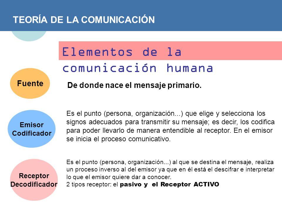 TEORÍA DE LA COMUNICACIÓN Elementos de la comunicación humana Fuente De donde nace el mensaje primario. Emisor Codificador Es el punto (persona, organ