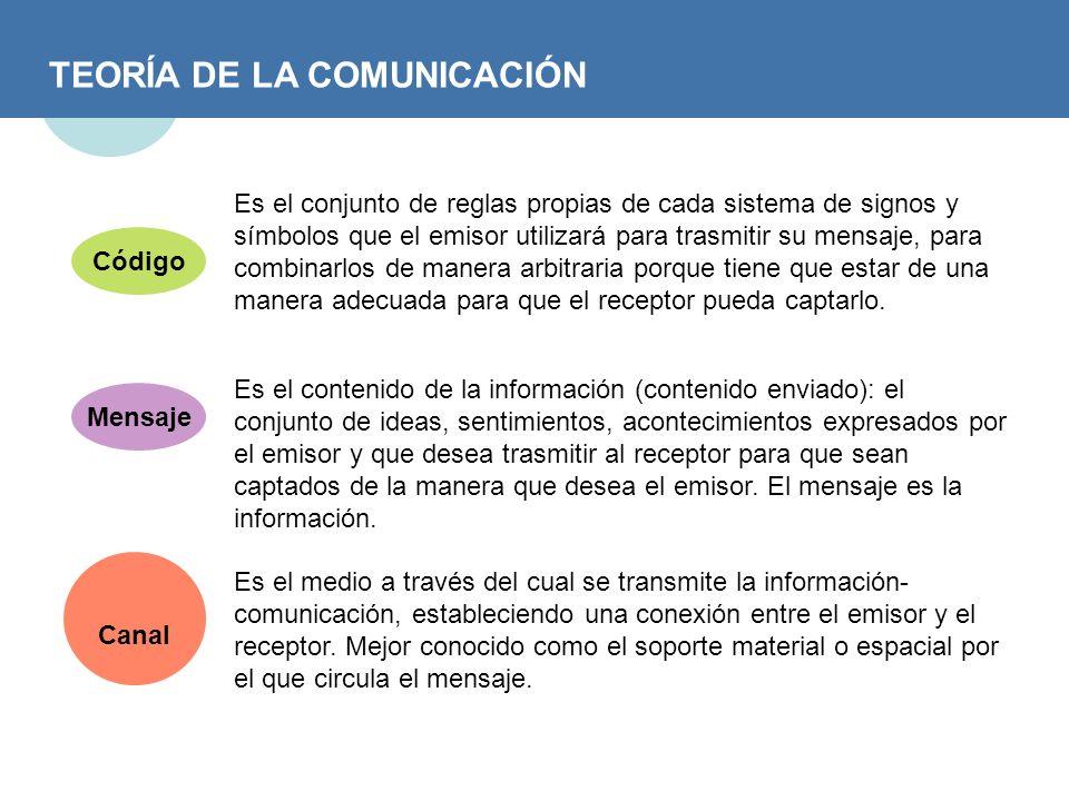 TEORÍA DE LA COMUNICACIÓN Código Es el conjunto de reglas propias de cada sistema de signos y símbolos que el emisor utilizará para trasmitir su mensa