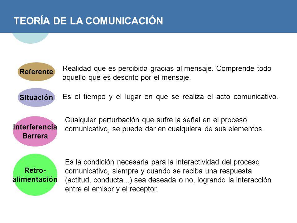 Es la condición necesaria para la interactividad del proceso comunicativo, siempre y cuando se reciba una respuesta (actitud, conducta...) sea deseada