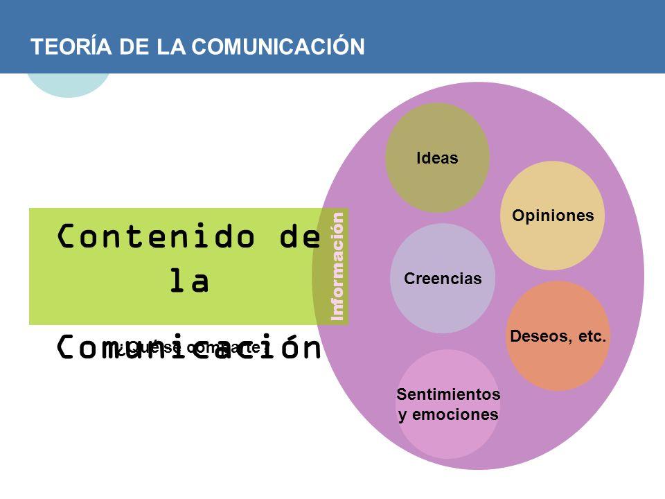 TEORÍA DE LA COMUNICACIÓN ¿Qué se comparte? Ideas Creencias Sentimientos y emociones Opiniones Deseos, etc. Contenido de la Comunicación Información