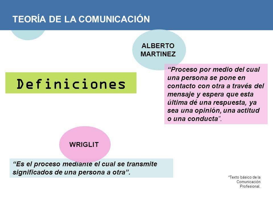 TEORÍA DE LA COMUNICACIÓN Definiciones ALBERTO MARTINEZ Proceso por medio del cual una persona se pone en contacto con otra a través del mensaje y esp
